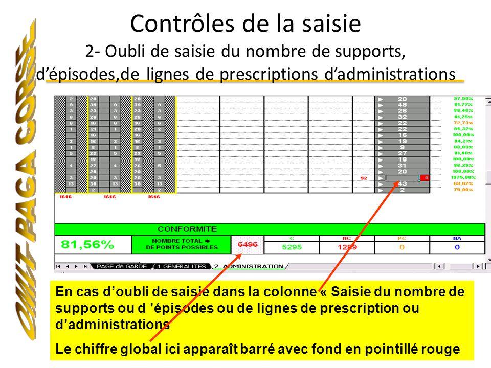 Contrôles de la saisie 2- Oubli de saisie du nombre de supports, dépisodes,de lignes de prescriptions dadministrations En cas doubli de saisie dans la