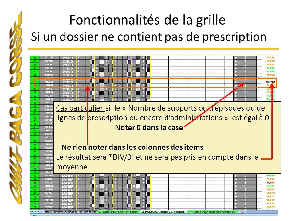 Fonctionnalités de la grille Si un dossier ne contient pas de prescription Cas particulier si le « Nombre de supports ou dépisodes ou de lignes de pre