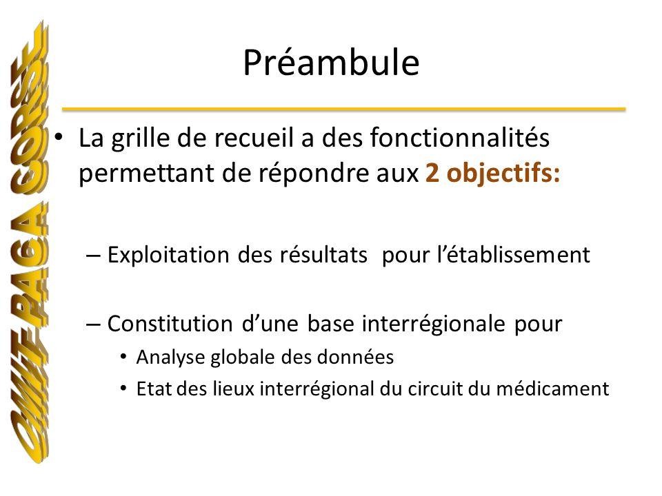 Préambule La grille de recueil a des fonctionnalités permettant de répondre aux 2 objectifs: – Exploitation des résultats pour létablissement – Consti