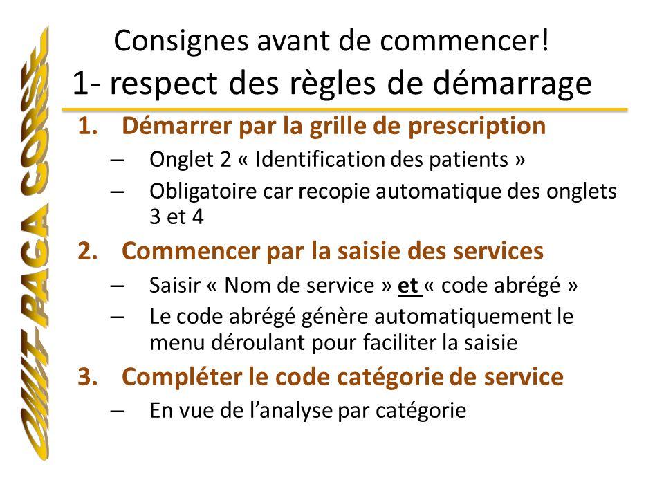 Consignes avant de commencer! 1- respect des règles de démarrage 1.Démarrer par la grille de prescription – Onglet 2 « Identification des patients » –