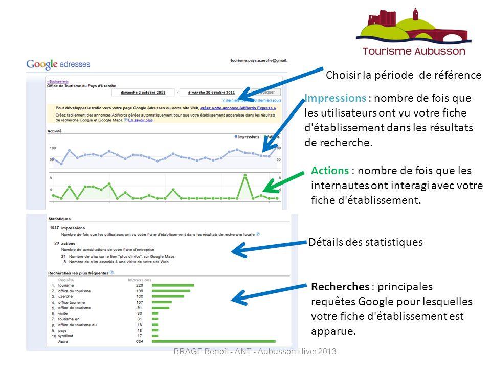 Choisir la période de référence Impressions : nombre de fois que les utilisateurs ont vu votre fiche d établissement dans les résultats de recherche.
