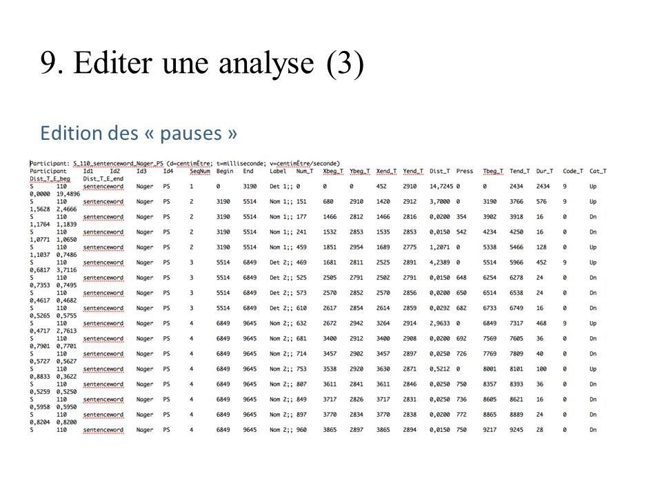 9. Editer une analyse (3) Edition des « pauses »