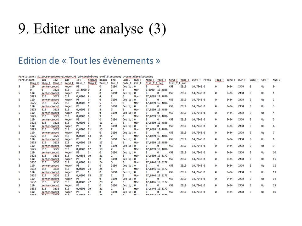 9. Editer une analyse (3) Edition de « Tout les évènements »