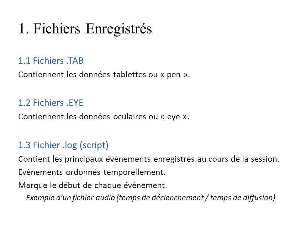 1. Fichiers Enregistrés 1.1 Fichiers.TAB Contiennent les données tablettes ou « pen ». 1.2 Fichiers.EYE Contiennent les données oculaires ou « eye ».
