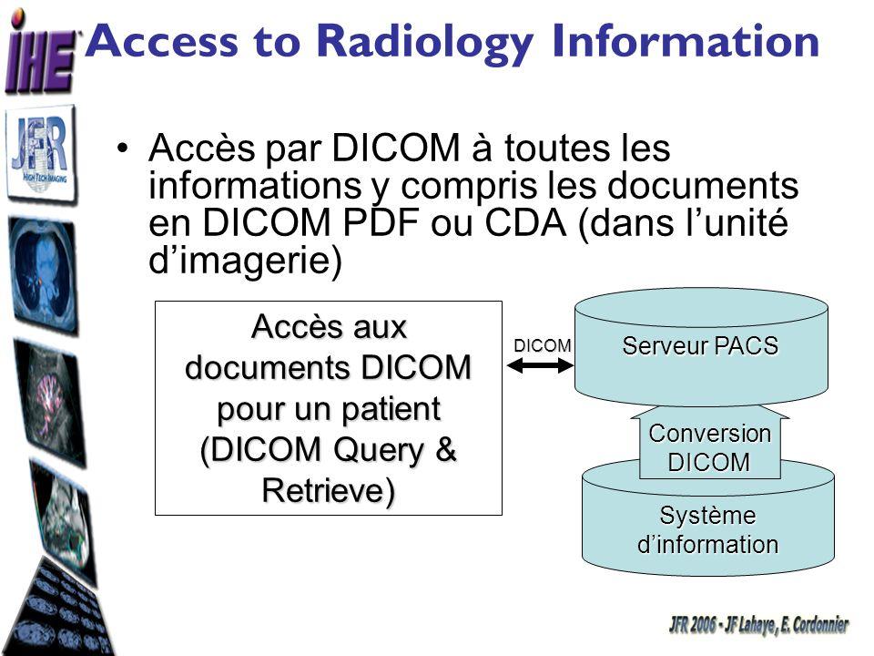 Access to Radiology Information Accès par DICOM à toutes les informations y compris les documents en DICOM PDF ou CDA (dans lunité dimagerie) Accès au
