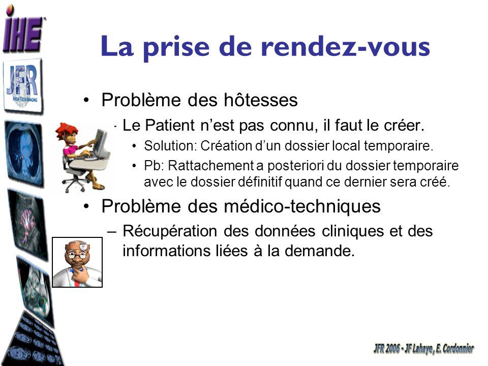 La prise de rendez-vous Problème des hôtesses –Le Patient nest pas connu, il faut le créer. Solution: Création dun dossier local temporaire. Pb: Ratta