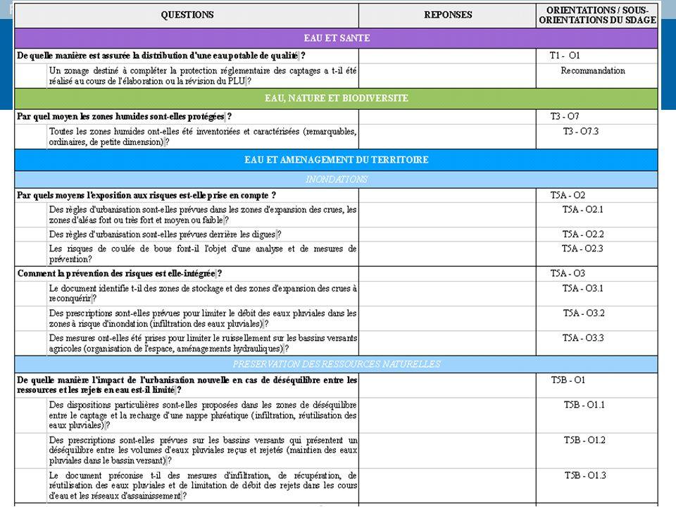 5 Forum des services – jeudi 27 mai 2010