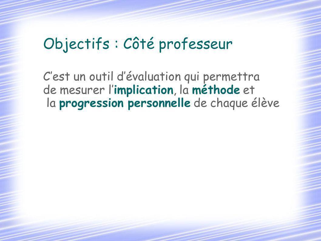 Objectifs : Côté professeur Cest un outil dévaluation qui permettra de mesurer limplication, la méthode et la progression personnelle de chaque élève