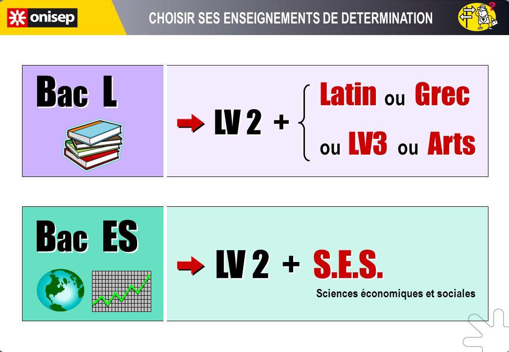 Latin ou Grec ou LV3 ou Arts Latin ou Grec ou LV3 ou Arts B ac L LV 2 + B ac ES LV 2 + S.E.S. Sciences économiques et sociales