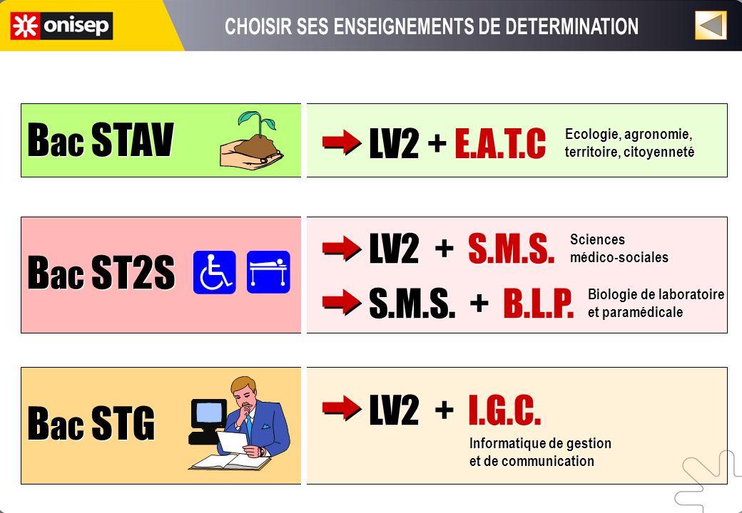 B ac STAV LV2 + E.A.T.C Ecologie, agronomie, territoire, citoyenneté Ecologie, agronomie, territoire, citoyenneté B ac ST2S LV2 + S.M.S. Sciences médi