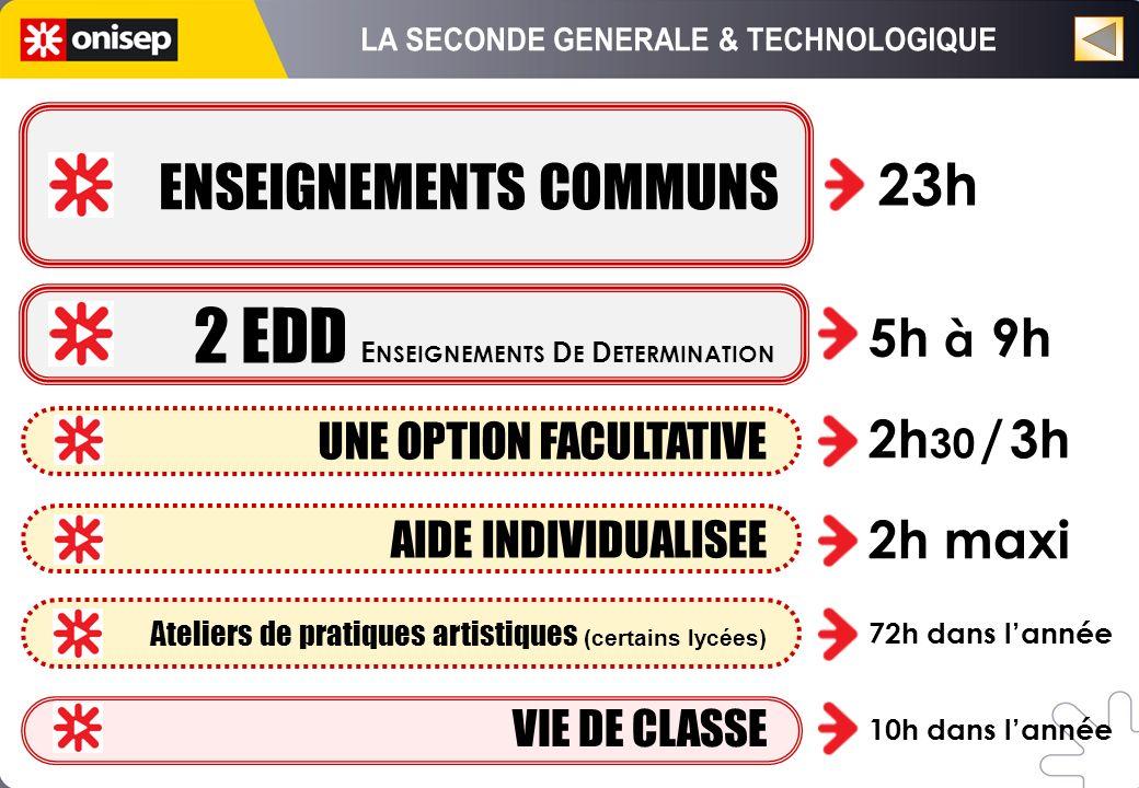 23h cours classe entière cours en ½ classe modules > 1h30 de PHYSIQUE-CHIMIE > 1h30 de S.V.T.