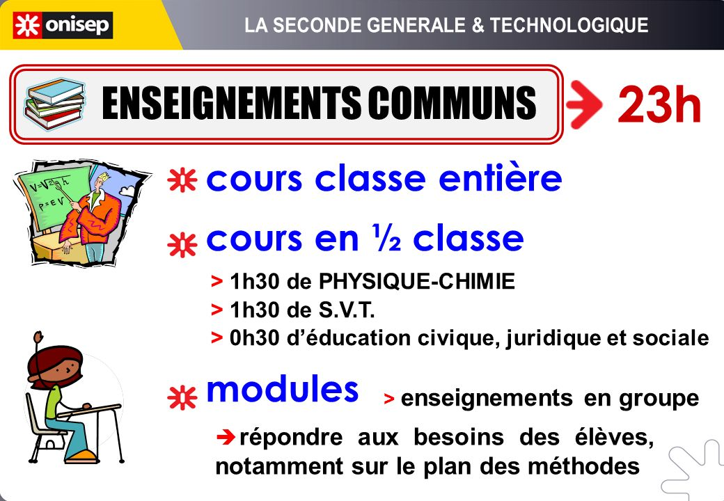 23h cours classe entière cours en ½ classe modules > 1h30 de PHYSIQUE-CHIMIE > 1h30 de S.V.T. > 0h30 déducation civique, juridique et sociale répondre
