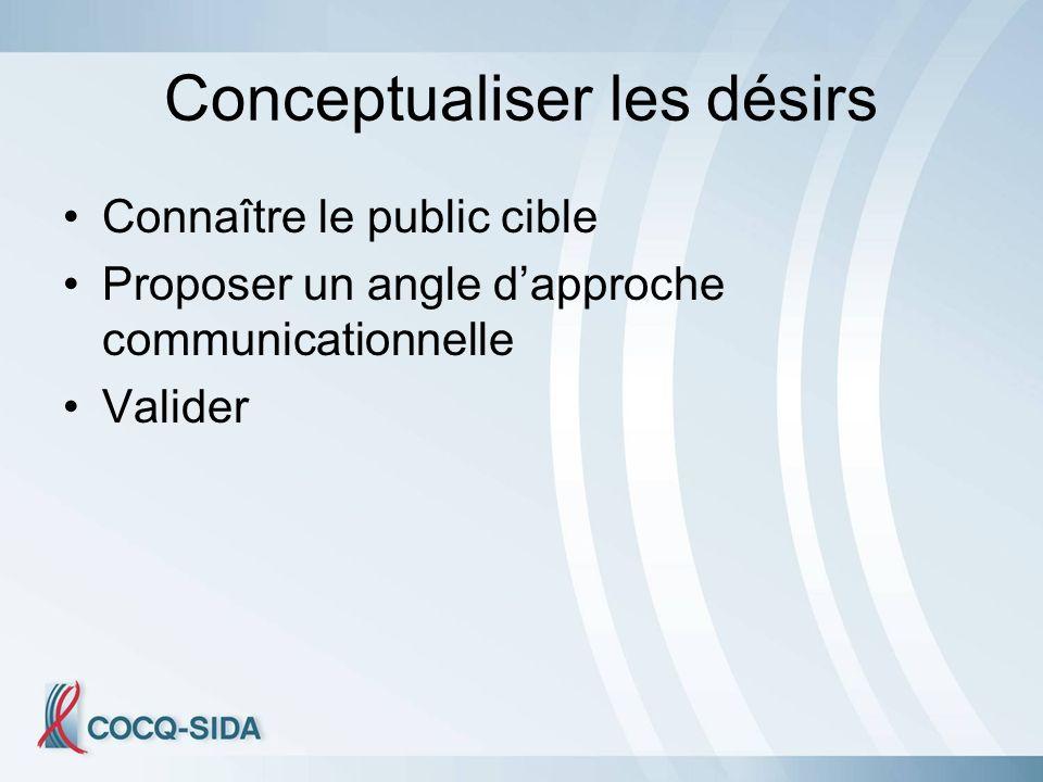 Conceptualiser les désirs Connaître le public cible Proposer un angle dapproche communicationnelle Valider