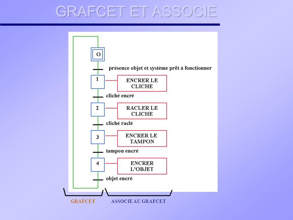 GRAFCET ASSOCIE AU GRAFCET