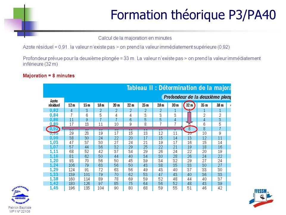 Patrick Baptiste MF1 N° 22108 Calcul de la majoration en minutes Azote résiduel = 0,91. la valeur nexiste pas > on prend la valeur immédiatement supér