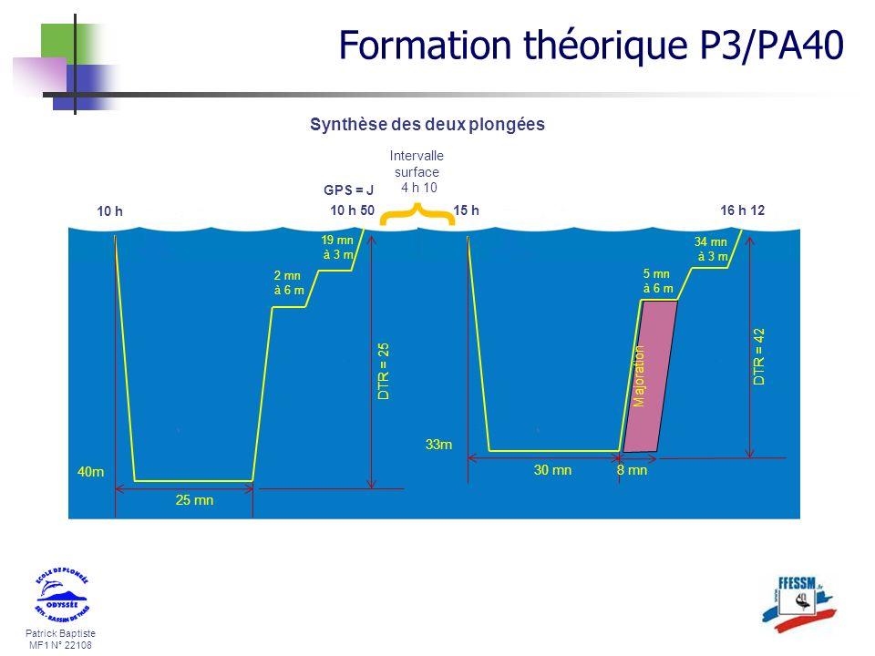 Patrick Baptiste MF1 N° 22108 Synthèse des deux plongées 33m 30 mn 5 mn à 6 m 34 mn à 3 m 15 h DTR = 42 Majoration 8 mn 16 h 12 40m 25 mn 2 mn à 6 m 1