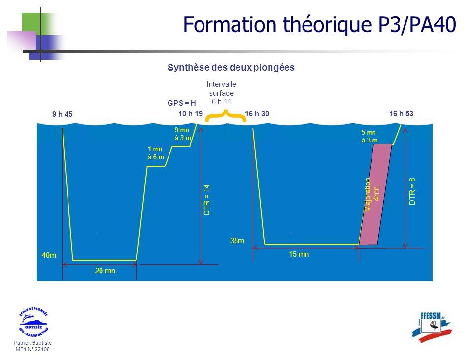 Patrick Baptiste MF1 N° 22108 Synthèse des deux plongées 35m 15 mn 5 mn à 3 m 16 h 30 DTR = 8 Majoration 4mn 16 h 53 40m 20 mn 1 mn à 6 m 9 mn à 3 m 9