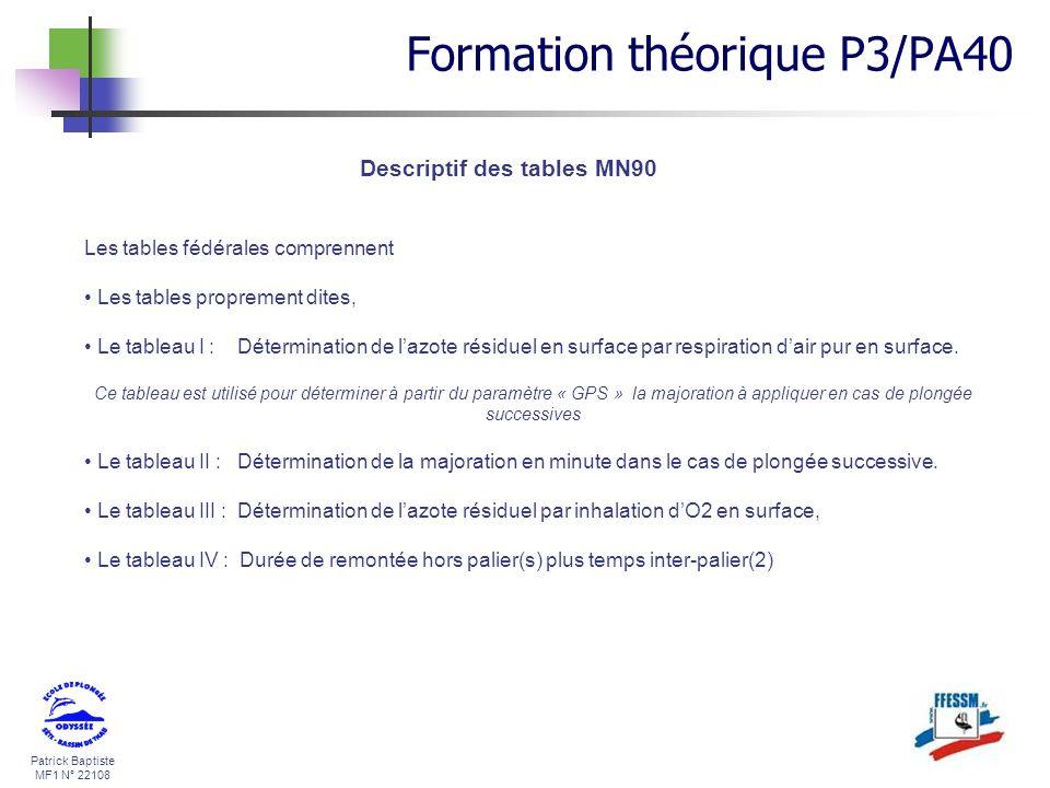 Patrick Baptiste MF1 N° 22108 Descriptif des tables MN90 Les tables fédérales comprennent Les tables proprement dites, Le tableau I : Détermination de