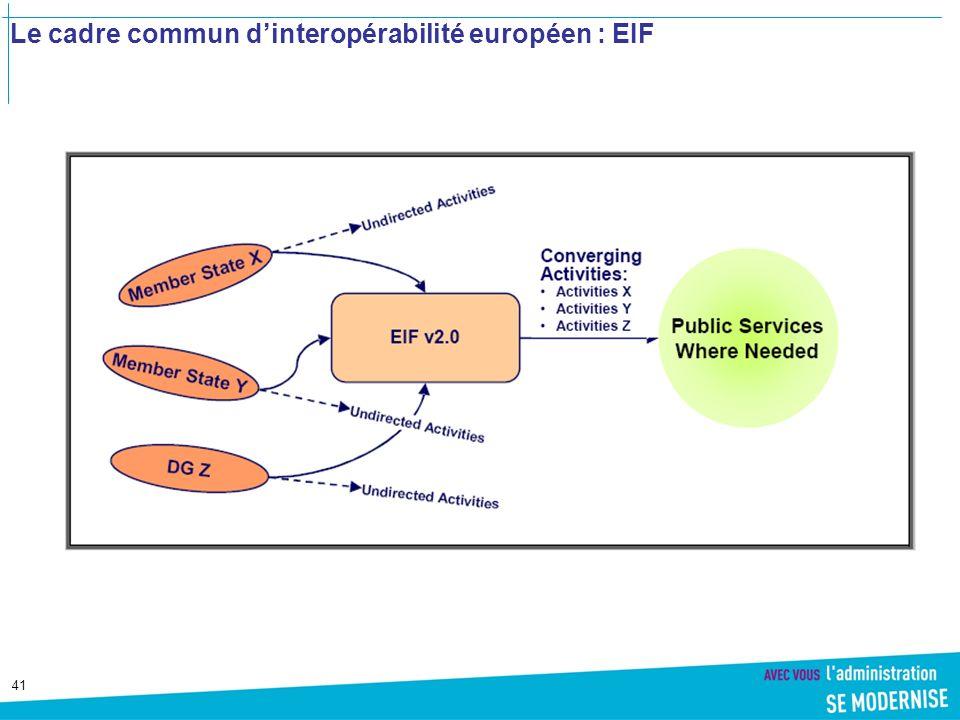 41 Le cadre commun dinteropérabilité européen : EIF
