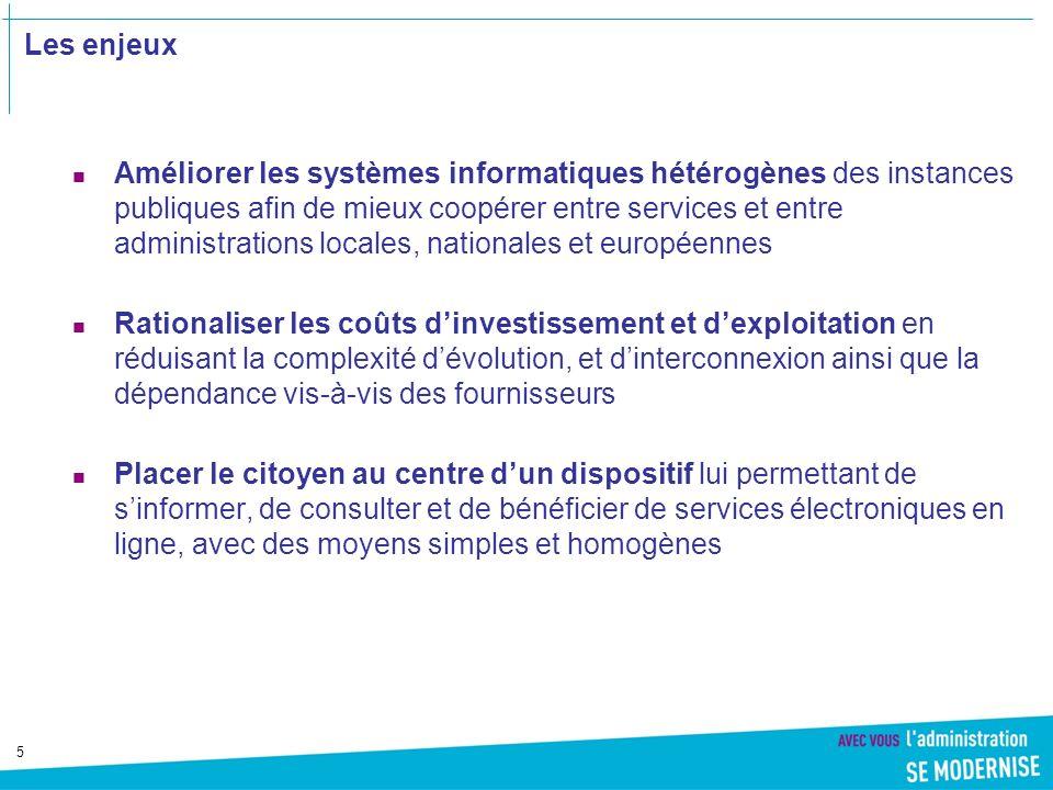 6 Interopérabilité : expérience française Les enjeux Un socle réglementaire et normatif Le contenu du RGI 1 1 2 2 3 3 4 4 Lhistorique et lappel à commentaire 5 5 Le processus dadoption en cours 6 6 Le processus de gestion des évolutions 7 7 Les travaux en Europe
