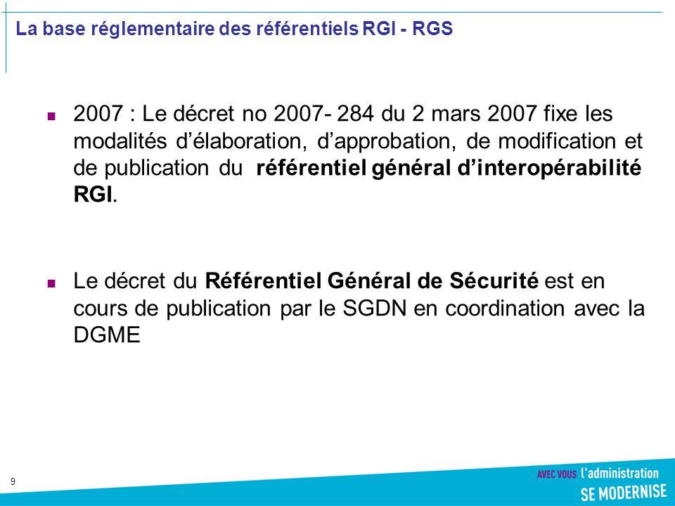 9 La base réglementaire des référentiels RGI - RGS 2007 : Le décret no 2007- 284 du 2 mars 2007 fixe les modalités délaboration, dapprobation, de modification et de publication du référentiel général dinteropérabilité RGI.