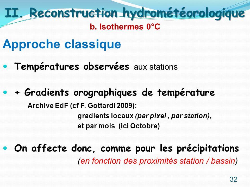 Approche classique Températures observées aux stations + Gradients orographiques de température Archive EdF (cf F. Gottardi 2009): gradients locaux (p