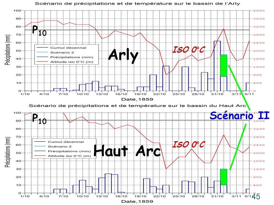 Arly Haut Arc Scénario II P 10 ISO 0°C 45