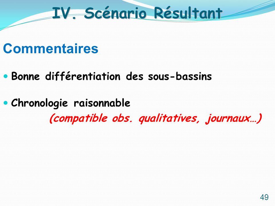 Commentaires Bonne différentiation des sous-bassins Chronologie raisonnable (compatible obs. qualitatives, journaux…) IV. Scénario Résultant 49