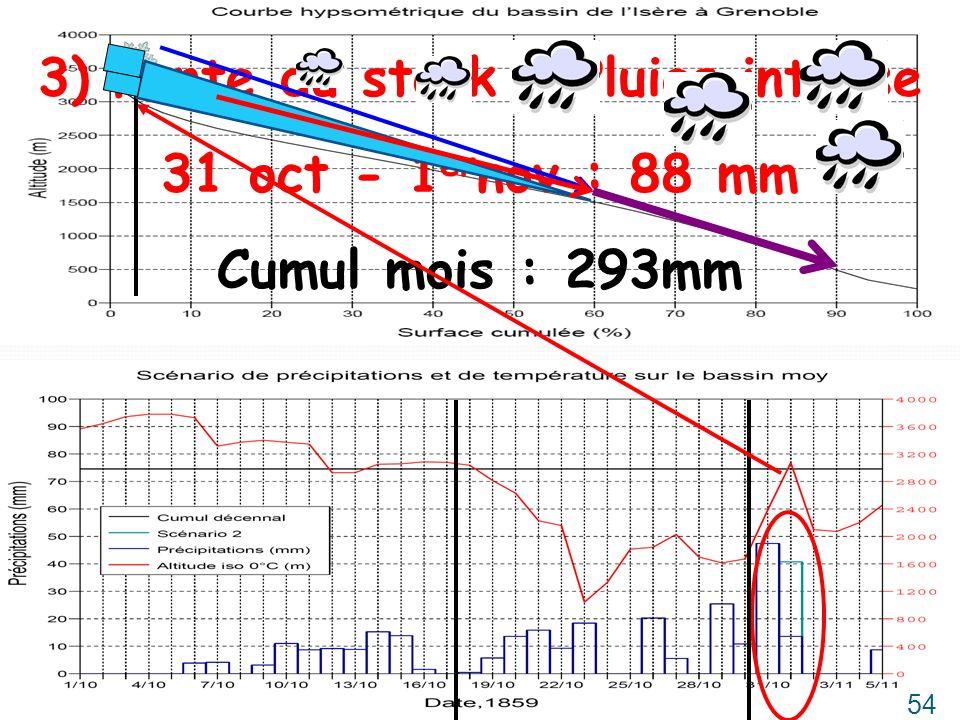 3) Fonte du stock + Pluies intense 31 oct - 1 er nov : 88 mm Cumul mois : 293mm 54