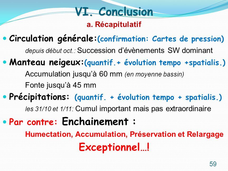 Circulation générale: (confirmation: Cartes de pression) depuis début oct.: Succession dévènements SW dominant Manteau neigeux: (quantif.+ évolution t