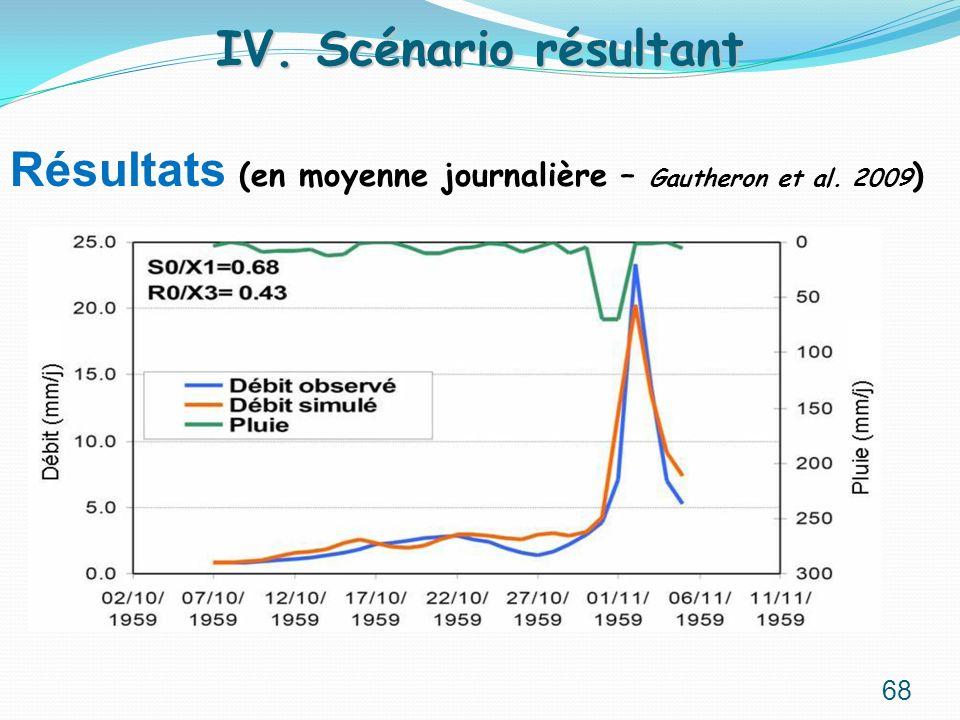 Résultats (en moyenne journalière – Gautheron et al. 2009 ) IV. Scénario résultant 68