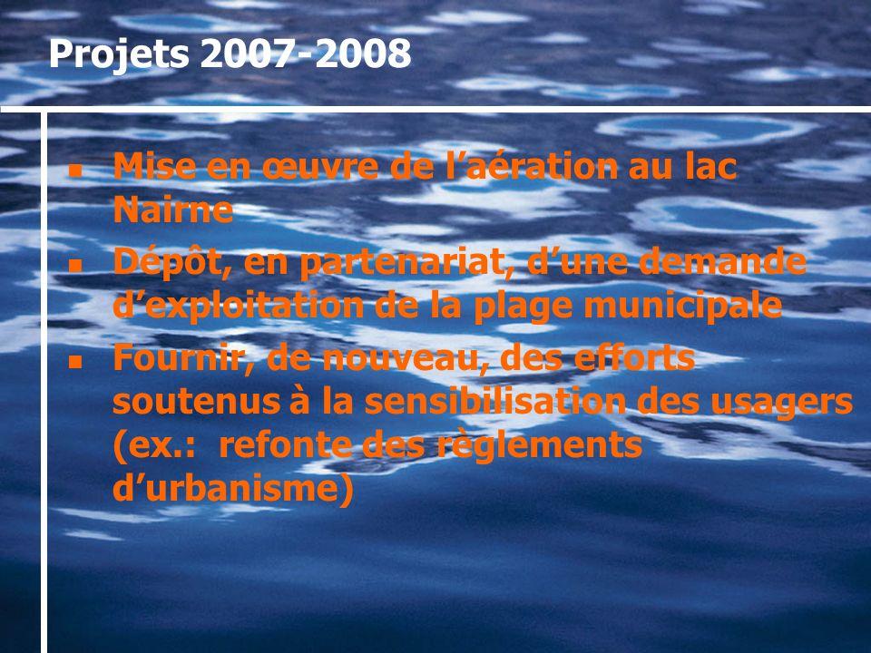 Projets 2007-2008 Mise en œuvre de laération au lac Nairne Dépôt, en partenariat, dune demande dexploitation de la plage municipale Fournir, de nouveau, des efforts soutenus à la sensibilisation des usagers (ex.: refonte des règlements durbanisme)