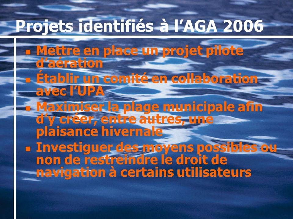 Projets identifiés à lAGA 2006 Mettre en place un projet pilote daération Établir un comité en collaboration avec lUPA Maximiser la plage municipale afin dy créer, entre autres, une plaisance hivernale Investiguer des moyens possibles ou non de restreindre le droit de navigation à certains utilisateurs