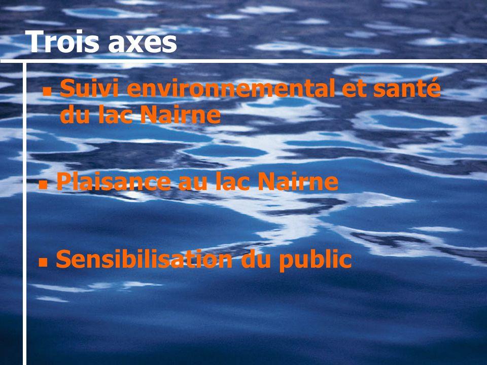 Trois axes Suivi environnemental et santé du lac Nairne Plaisance au lac Nairne Sensibilisation du public