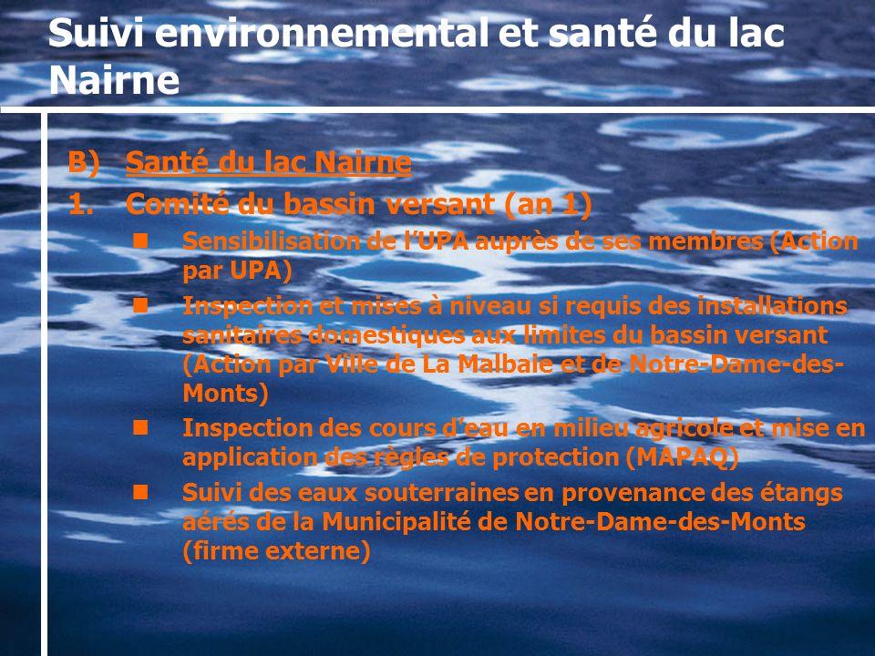 Suivi environnemental et santé du lac Nairne B)Santé du lac Nairne 1.Comité du bassin versant (an 1) Sensibilisation de lUPA auprès de ses membres (Action par UPA) Inspection et mises à niveau si requis des installations sanitaires domestiques aux limites du bassin versant (Action par Ville de La Malbaie et de Notre-Dame-des- Monts) Inspection des cours deau en milieu agricole et mise en application des règles de protection (MAPAQ) Suivi des eaux souterraines en provenance des étangs aérés de la Municipalité de Notre-Dame-des-Monts (firme externe)