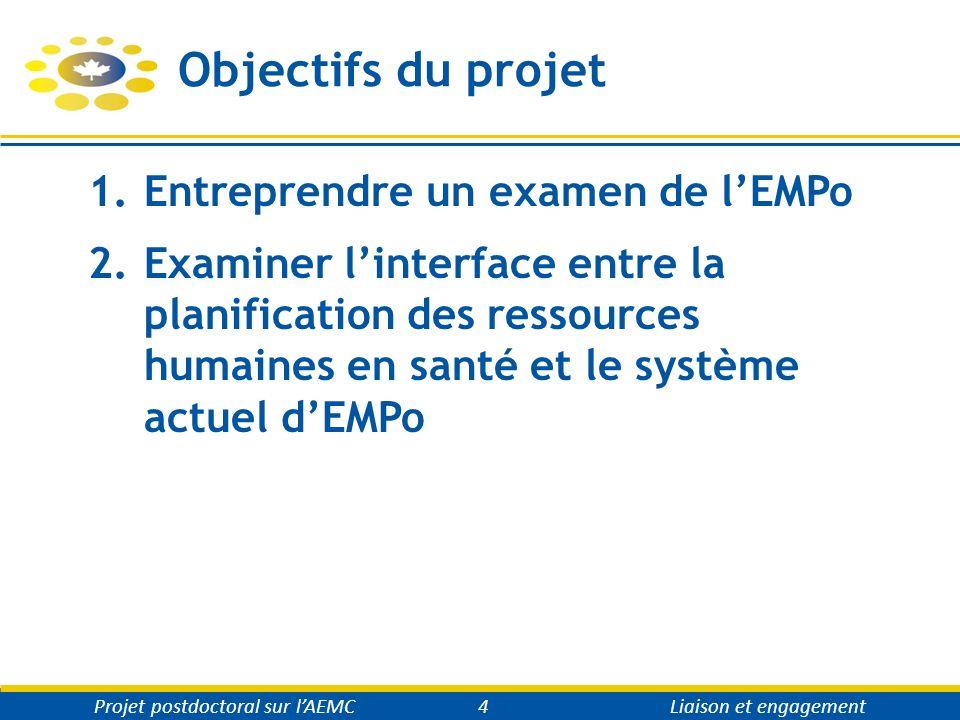 Objectifs du projet 1.Entreprendre un examen de lEMPo 2.Examiner linterface entre la planification des ressources humaines en santé et le système actuel dEMPo Projet postdoctoral sur lAEMC4Liaison et engagement