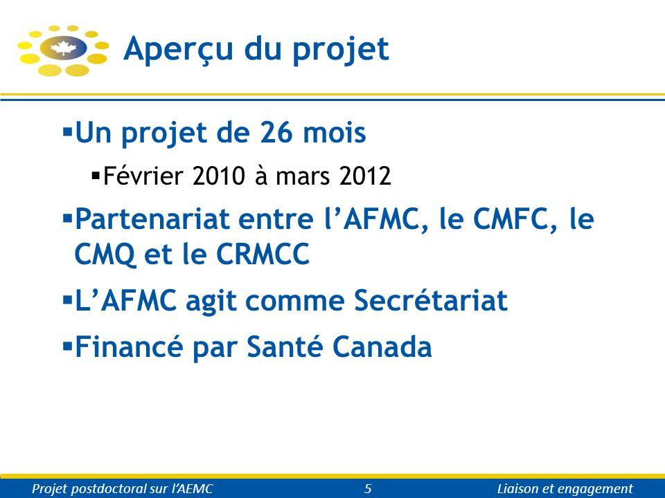 Aperçu du projet Un projet de 26 mois Février 2010 à mars 2012 Partenariat entre lAFMC, le CMFC, le CMQ et le CRMCC LAFMC agit comme Secrétariat Financé par Santé Canada Projet postdoctoral sur lAEMC5Liaison et engagement
