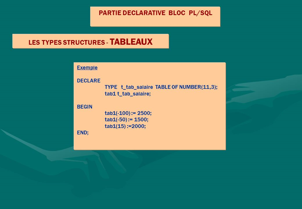 PARTIE DECLARATIVE BLOC PL/SQL LES TYPES STRUCTURES - TABLEAUX Exemple DECLARE TYPE t_tab_salaire TABLE OF NUMBER(11,3); tab1 t_tab_salaire; BEGIN tab