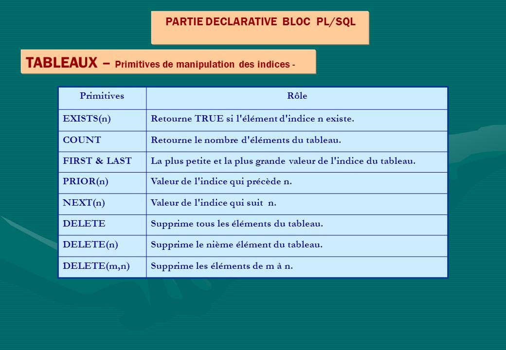 PARTIE DECLARATIVE BLOC PL/SQL TABLEAUX – Primitives de manipulation des indices - PrimitivesRôle EXISTS(n)Retourne TRUE si l'élément d'indice n exist