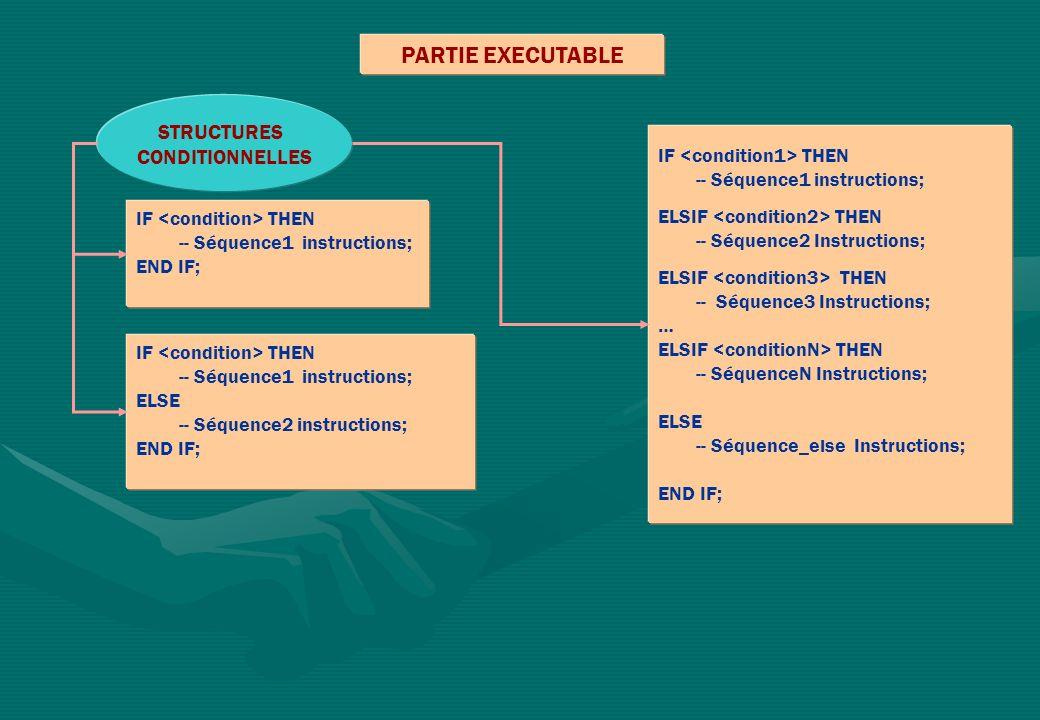 PARTIE EXECUTABLE IF THEN -- Séquence1 instructions; ELSIF THEN -- Séquence2 Instructions; ELSIF THEN -- Séquence3 Instructions; … ELSIF THEN -- SéquenceN Instructions; ELSE -- Séquence_else Instructions; END IF; IF THEN -- Séquence1 instructions; ELSE -- Séquence2 instructions; END IF; IF THEN -- Séquence1 instructions; END IF; STRUCTURES CONDITIONNELLES