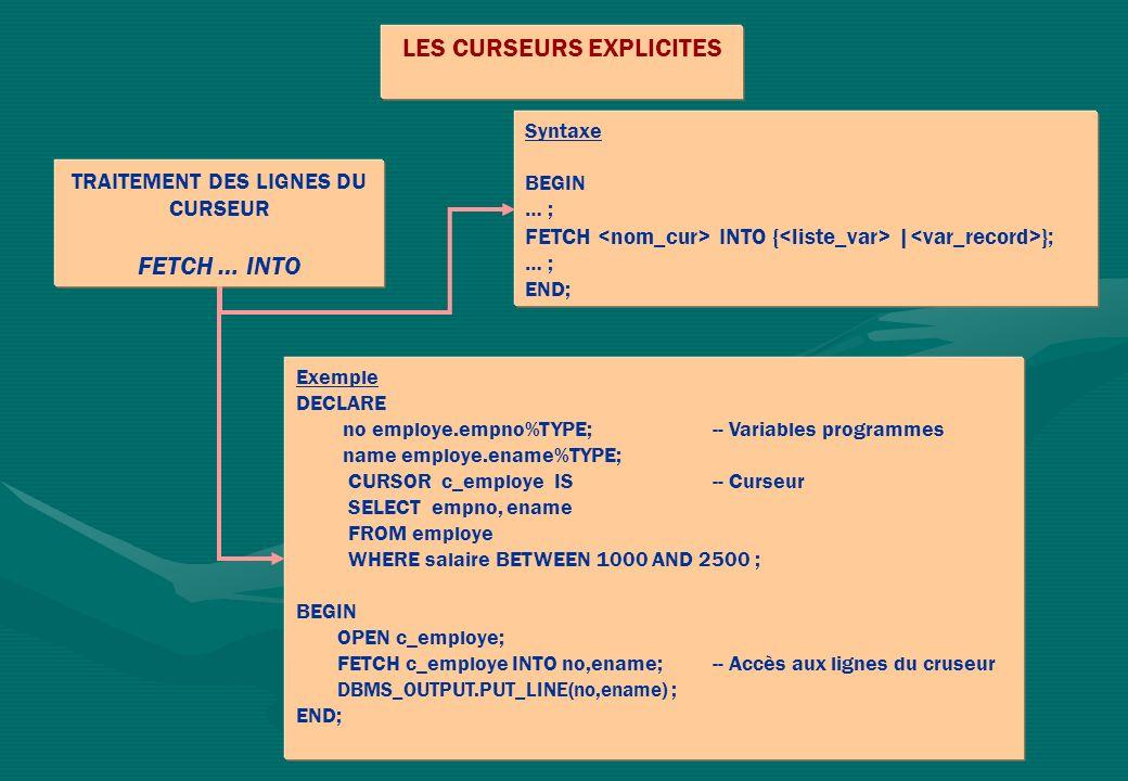 TRAITEMENT DES LIGNES DU CURSEUR FETCH … INTO LES CURSEURS EXPLICITES Syntaxe BEGIN … ; FETCH INTO { | }; … ; END; Exemple DECLARE no employe.empno%TYPE;-- Variables programmes name employe.ename%TYPE; CURSOR c_employe IS-- Curseur SELECT empno, ename FROM employe WHERE salaire BETWEEN 1000 AND 2500 ; BEGIN OPEN c_employe; FETCH c_employe INTO no,ename;-- Accès aux lignes du cruseur DBMS_OUTPUT.PUT_LINE(no,ename) ; END;