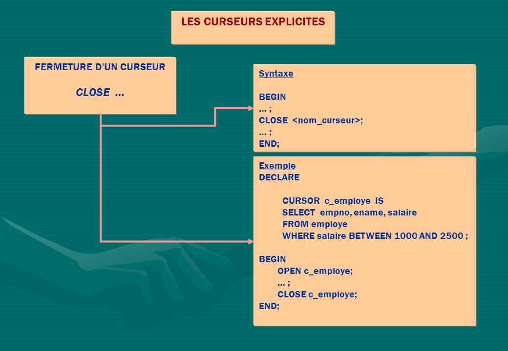 FERMETURE D UN CURSEUR CLOSE … LES CURSEURS EXPLICITES Syntaxe BEGIN … ; CLOSE ; … ; END; Exemple DECLARE CURSOR c_employe IS SELECT empno, ename, salaire FROM employe WHERE salaire BETWEEN 1000 AND 2500 ; BEGIN OPEN c_employe; … ; CLOSE c_employe; END;