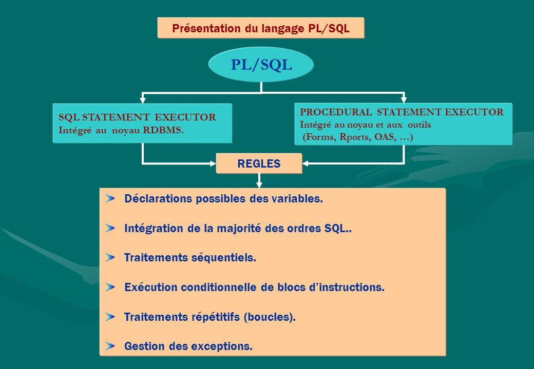 Présentation du langage PL/SQL PL/SQL SQL STATEMENT EXECUTOR Intégré au noyau RDBMS. PROCEDURAL STATEMENT EXECUTOR Intégré au noyau et aux outils (For