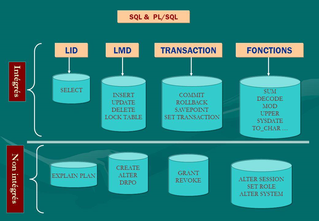 SQL & PL/SQL LIDTRANSACTIONLMDFONCTIONS SELECT INSERT UPDATE DELETE LOCK TABLE COMMIT ROLLBACK SAVEPOINT SET TRANSACTION SUM DECODE MOD UPPER SYSDATE TO_CHAR … Intégrés Non intégrés EXPLAIN PLAN CREATE ALTER DRPO GRANT REVOKE ALTER SESSION SET ROLE ALTER SYSTEM