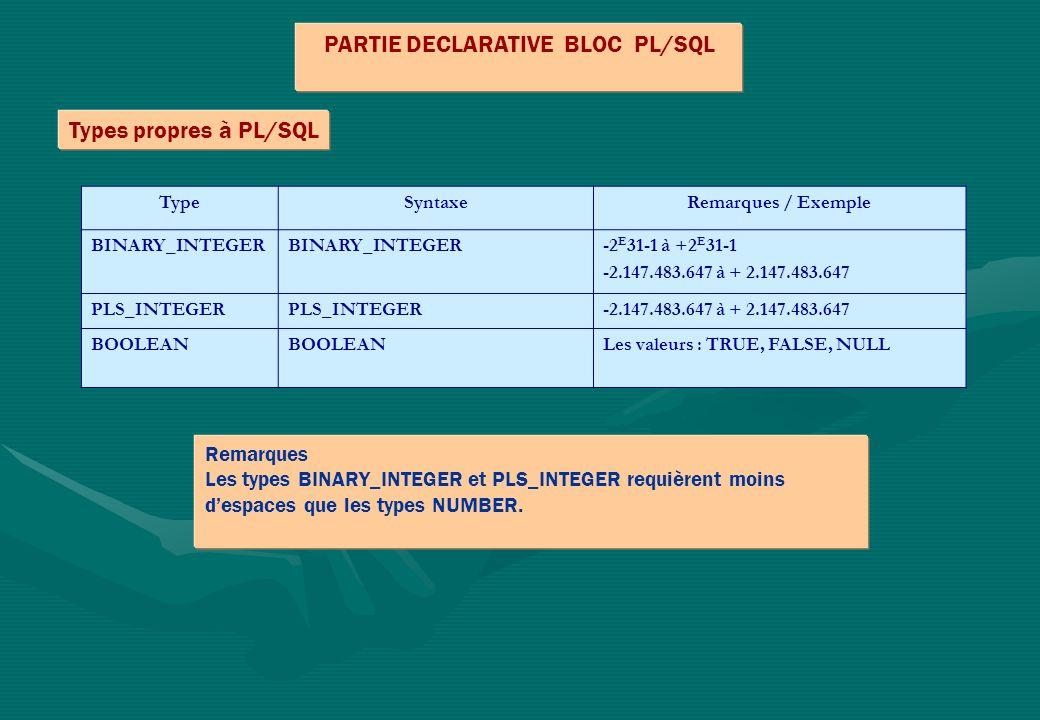 PARTIE DECLARATIVE BLOC PL/SQL Types propres à PL/SQL TypeSyntaxeRemarques / Exemple BINARY_INTEGER -2 E 31-1 à +2 E 31-1 -2.147.483.647 à + 2.147.483.647 PLS_INTEGER -2.147.483.647 à + 2.147.483.647 BOOLEAN Les valeurs : TRUE, FALSE, NULL Remarques Les types BINARY_INTEGER et PLS_INTEGER requièrent moins despaces que les types NUMBER.