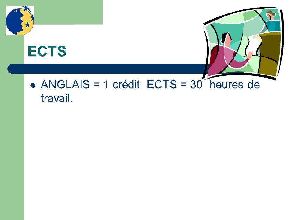 Programme dAnglais 1.