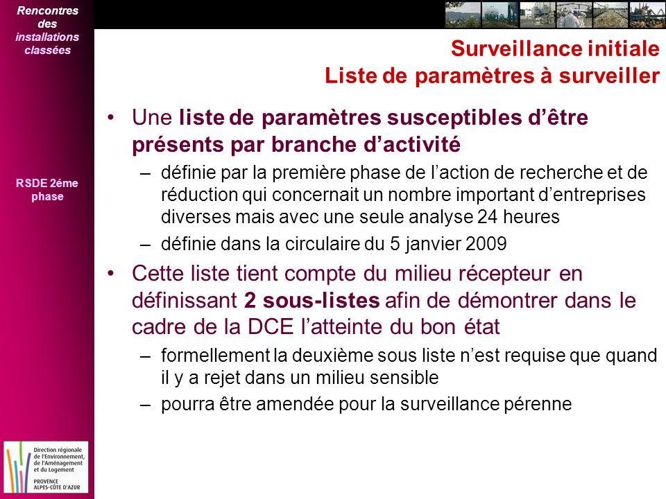 Rencontres des installations classées RSDE 2éme phase Surveillance initiale Liste de paramètres à surveiller Une liste de paramètres susceptibles dêtr