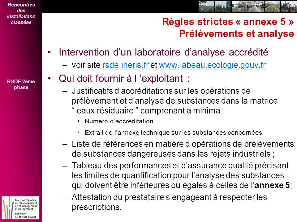 Rencontres des installations classées RSDE 2éme phase Règles strictes « annexe 5 » Prélèvements et analyse Intervention dun laboratoire danalyse accré