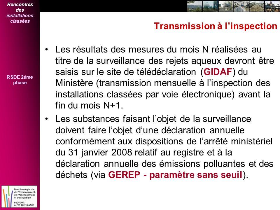 Rencontres des installations classées RSDE 2éme phase Transmission à linspection Les résultats des mesures du mois N réalisées au titre de la surveill