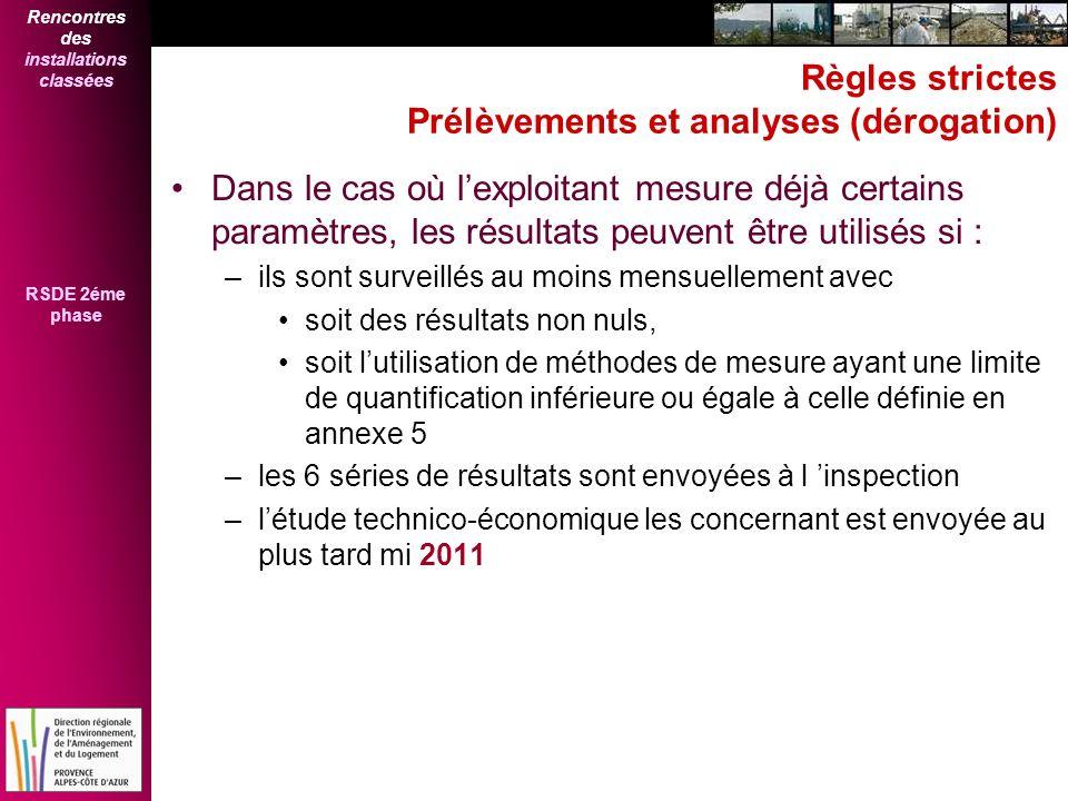 Rencontres des installations classées RSDE 2éme phase Règles strictes Prélèvements et analyses (dérogation) Dans le cas où lexploitant mesure déjà cer